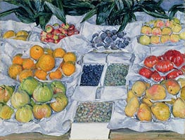 Fruit Displayed on a Stand, c.1881/82 by Caillebotte | Painting Reproduction