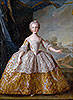 Isabelle of Parma as a Child | Jean-Marc Nattier